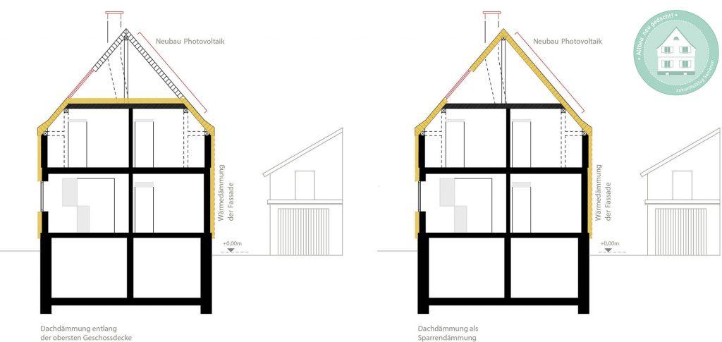 Beispielhafter Schnitt durch unser Haus mit der möglichen Lage der Dämmebene im Dach